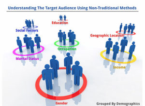 Target Marketing / Audience